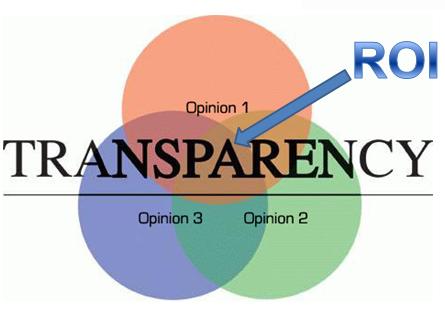 social media transparency