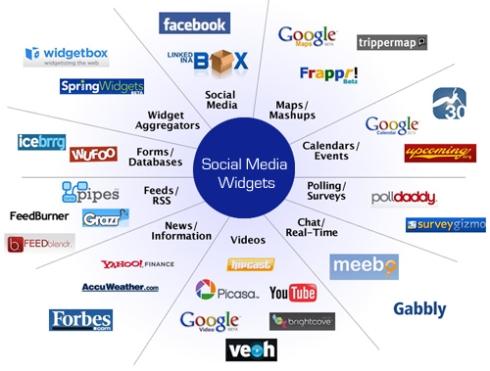 socialmediawidgetforbusiness