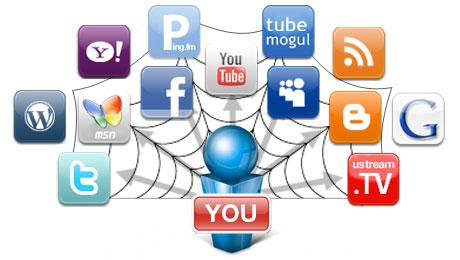 america and social media